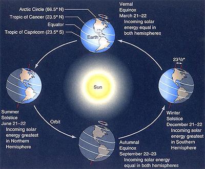 solstice-124773-400-331